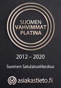 Suomen Vahvimmat Platina 2012-2020