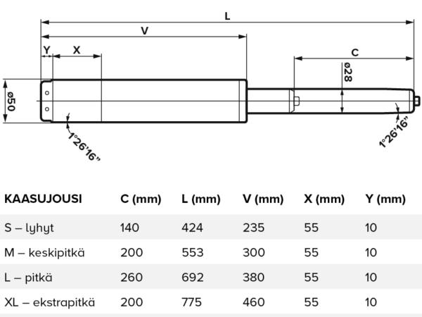 Kaasujousien tekniset mitat